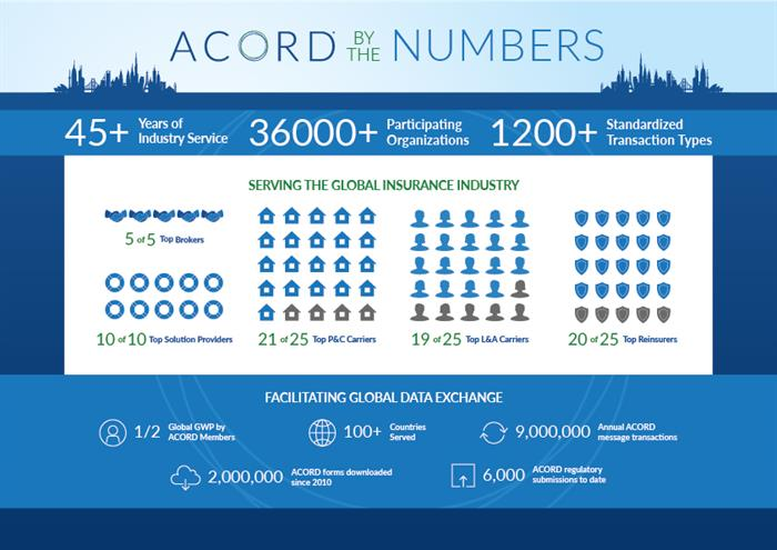 ACORD_ByTheNumbers_Flyer_Front